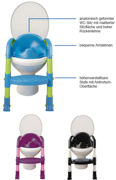 Thermobaby-Kiddyloo-Toiletten-Trainer